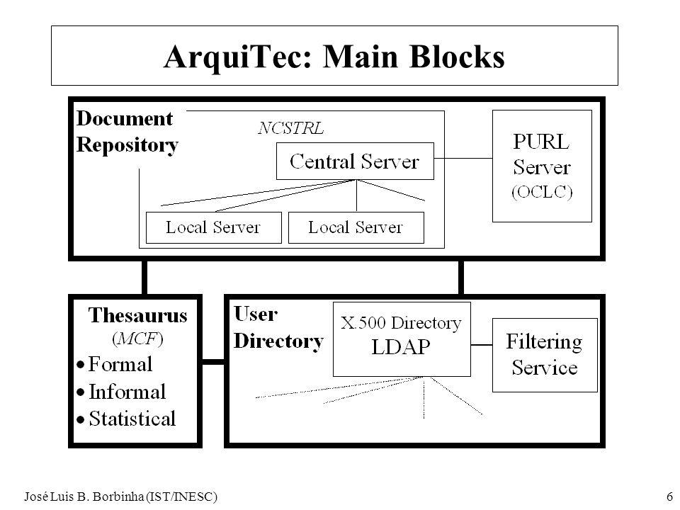 José Luis B. Borbinha (IST/INESC)6 ArquiTec: Main Blocks