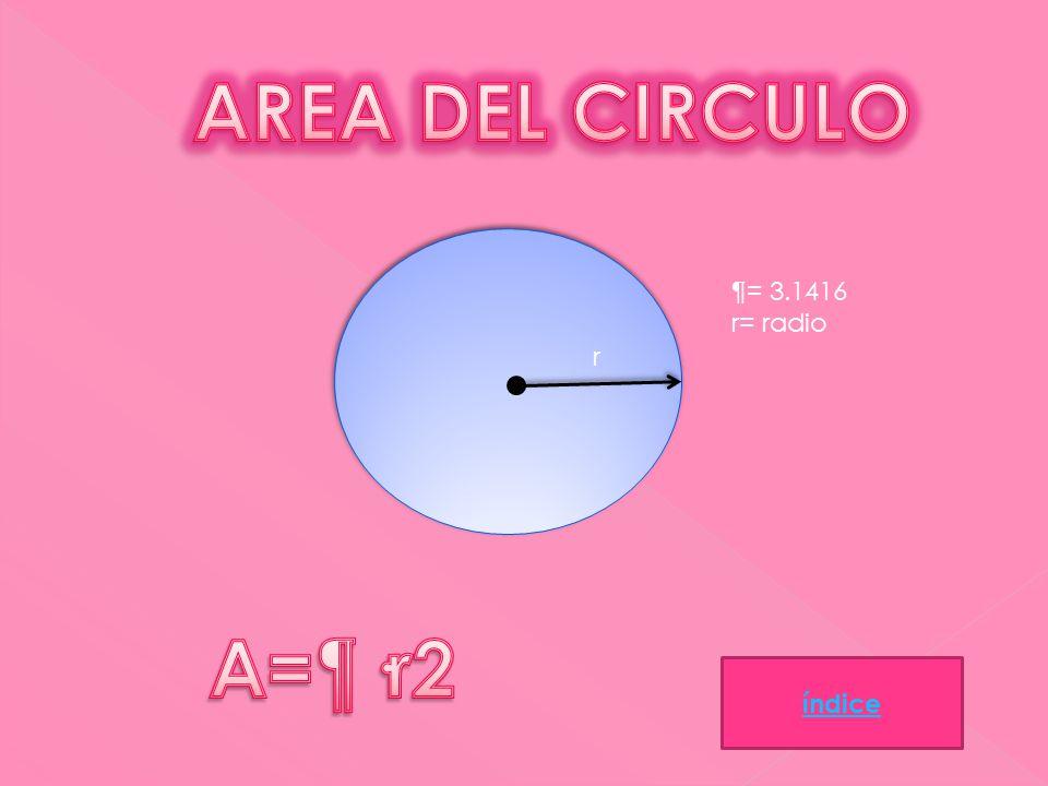 ¶= 3.1416 r= radio índice r