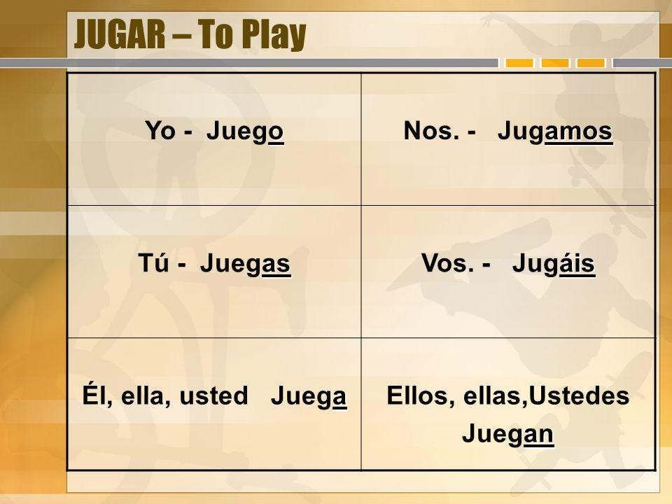 JUGAR – To Play o Yo - Juego amos Nos. - Jugamos as Tú - Juegas áis Vos.