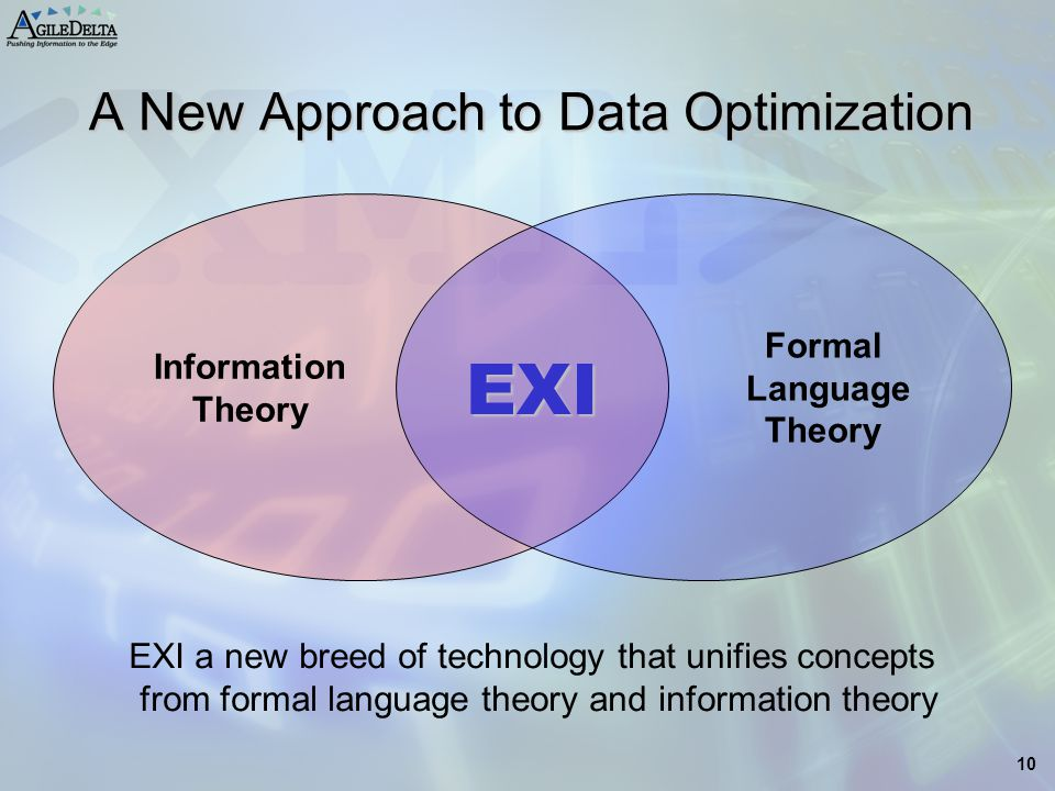 10 A New Approach to Data Optimization Information Theory Formal Language Theory EXI a new breed of technology that unifies concepts from formal langu
