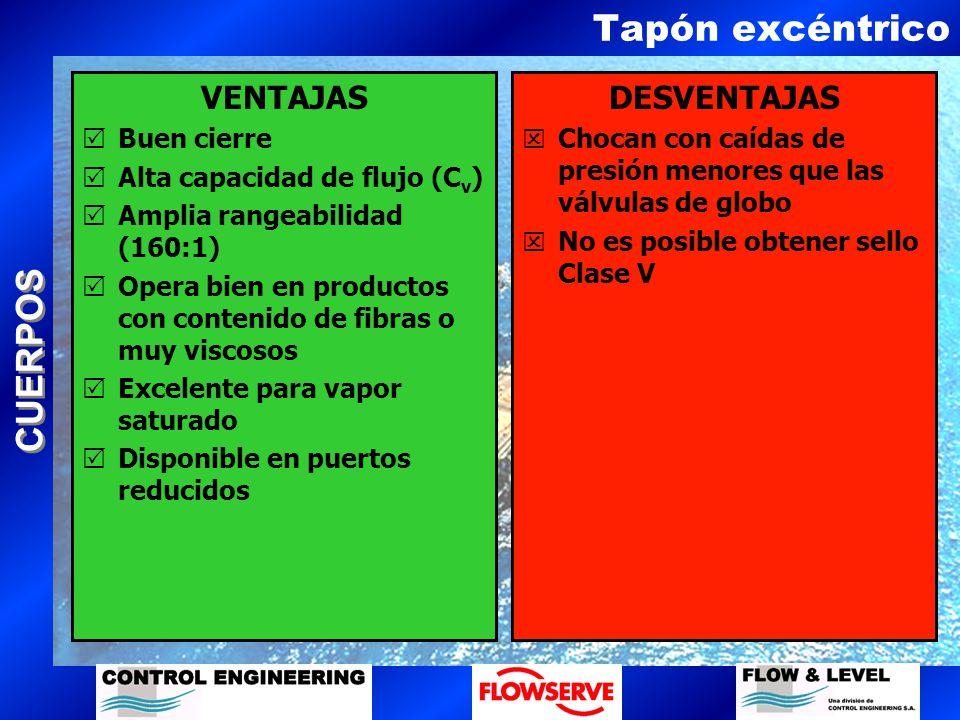 CUERPOS Tapón excéntrico VENTAJAS  Buen cierre  Alta capacidad de flujo (C v )  Amplia rangeabilidad (160:1)  Opera bien en productos con contenido de fibras o muy viscosos  Excelente para vapor saturado  Disponible en puertos reducidos DESVENTAJAS  Chocan con caídas de presión menores que las válvulas de globo  No es posible obtener sello Clase V