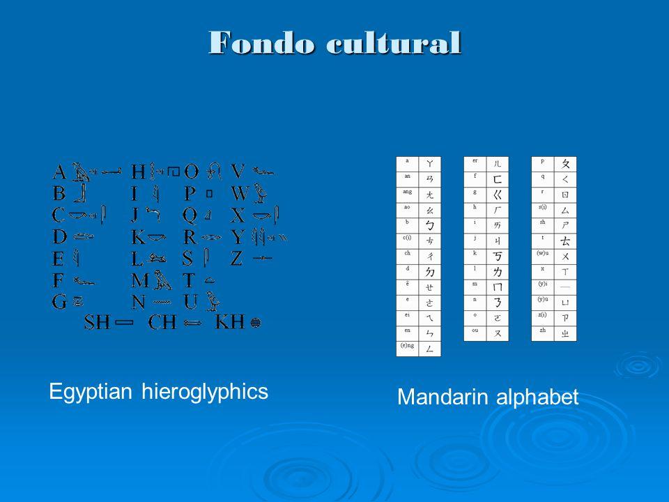 Fondo cultural Egyptian hieroglyphics Mandarin alphabet