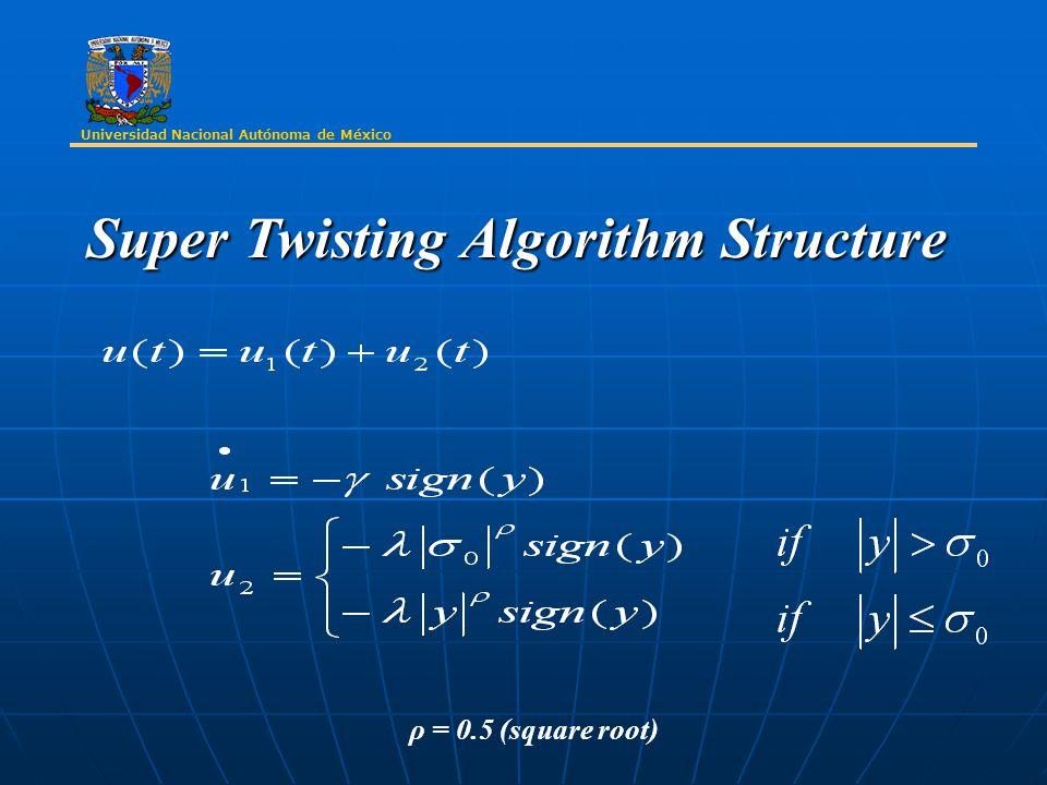 Super Twisting Algorithm Structure ρ = 0.5 (square root)