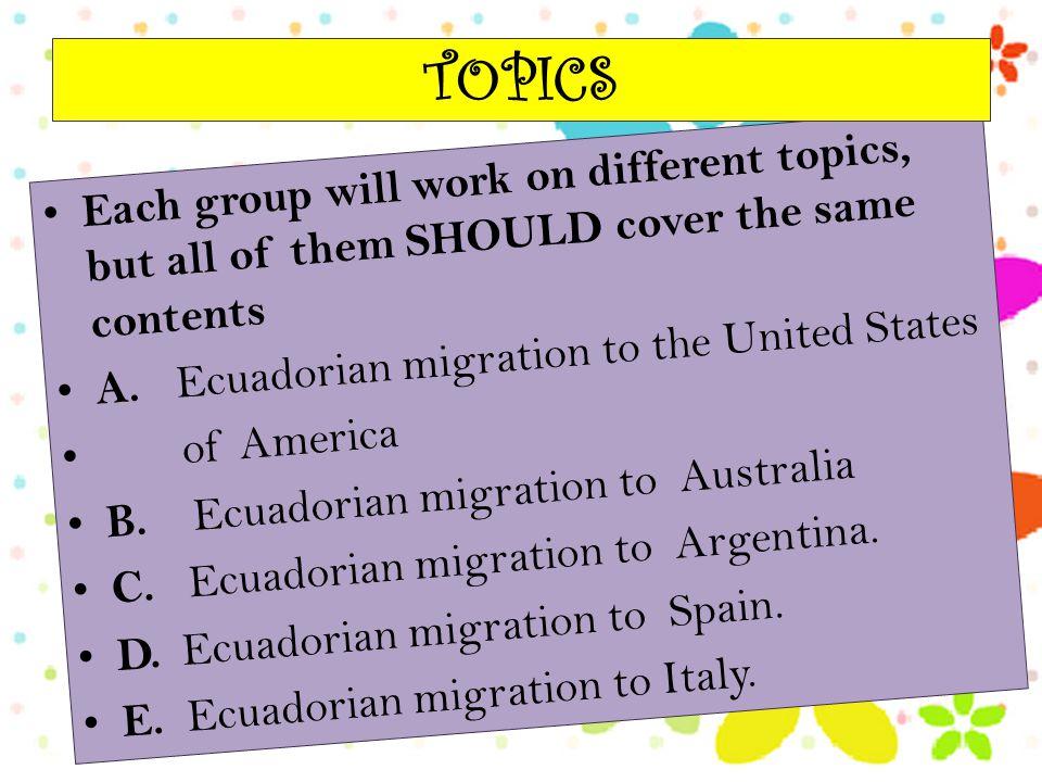 F.Ecuadorian migration to Chile G, Euadorian migration to Canada H.