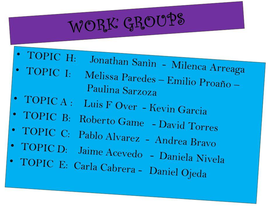 WORK' GROUPS TOPIC G: Pedro Tutivèn - Rody Campozano TOPIC F:Adriana Zambrano - Domenica Molina