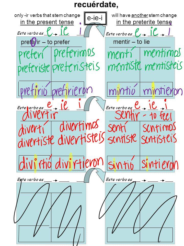 Este verbo es ___ ____ ___ will have another stem change in the preterite tense Este verbo es ___ ____ ___ only -ir verbs that stem change in the present tense e-i-i recuérdate, seguir – to follow servir – to serve pedir – to order/ask for competir – to compete elegir – to elect corregir – to correct