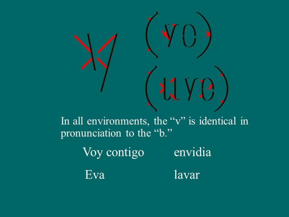 In all environments, the v is identical in pronunciation to the b. Voy contigo Eva envidia lavar