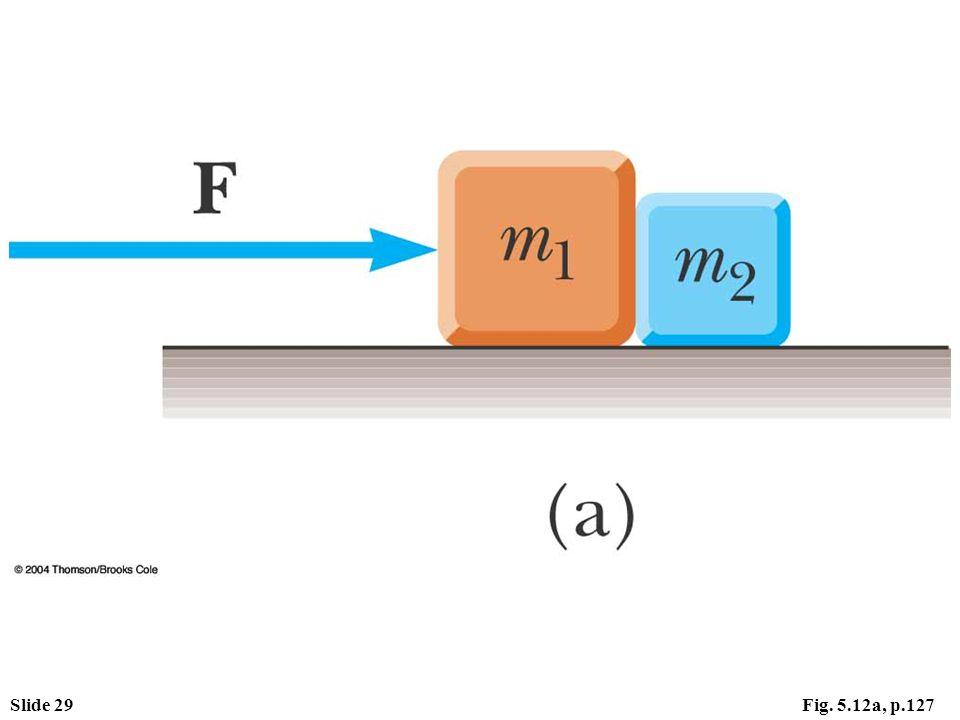 Slide 29Fig. 5.12a, p.127