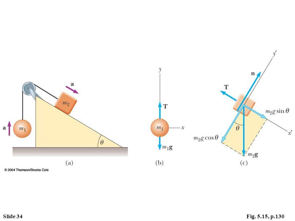 Slide 34Fig. 5.15, p.130