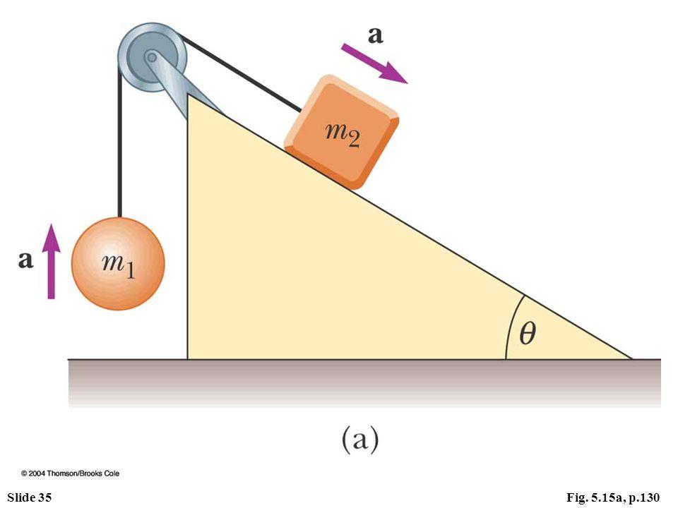 Slide 35Fig. 5.15a, p.130