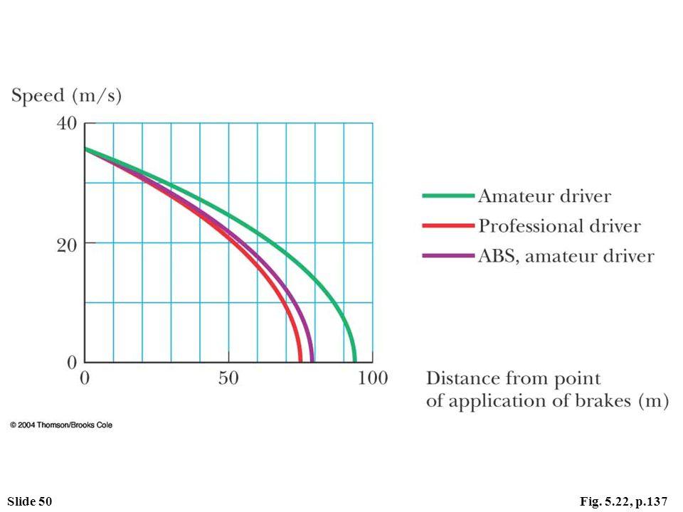 Slide 50Fig. 5.22, p.137