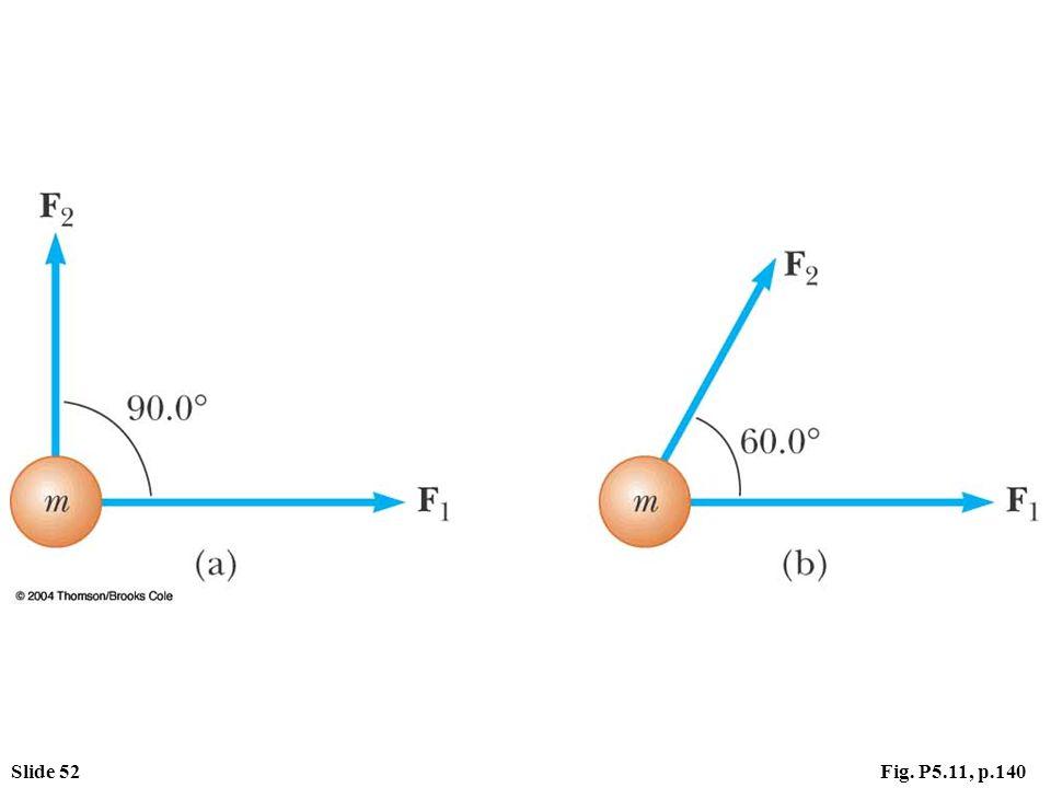 Slide 52Fig. P5.11, p.140