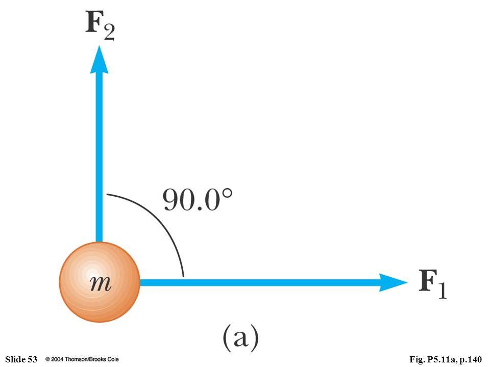 Slide 53Fig. P5.11a, p.140