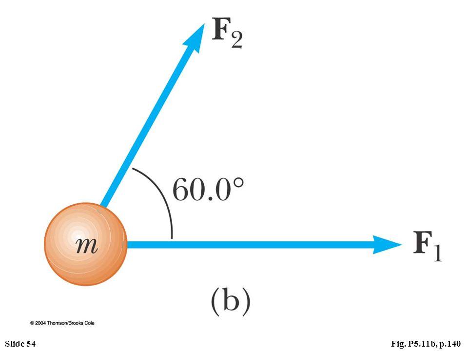 Slide 54Fig. P5.11b, p.140