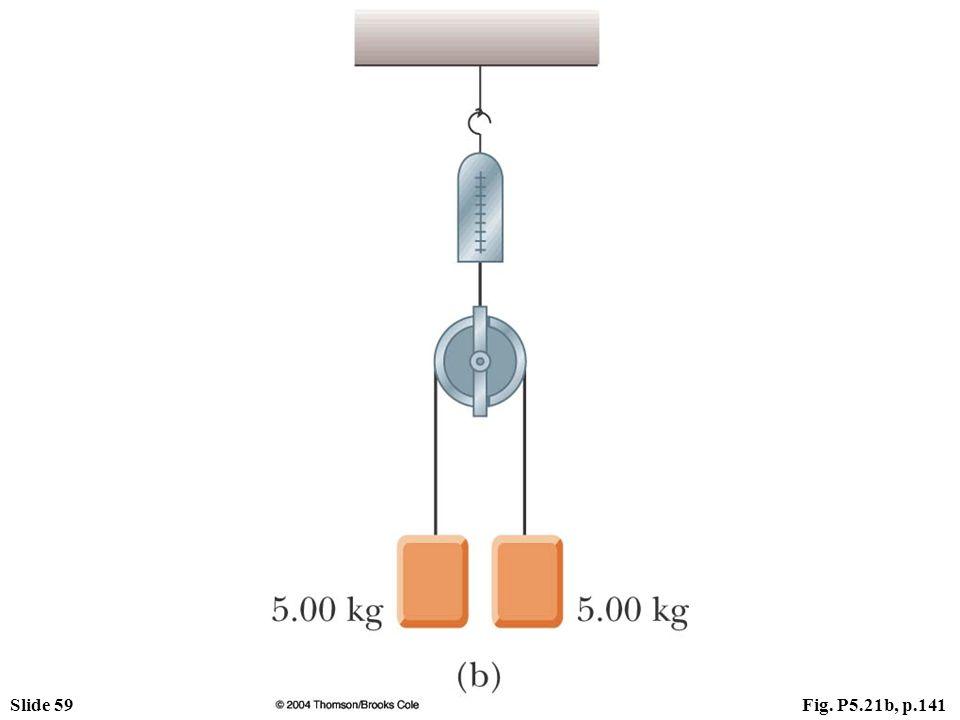 Slide 59Fig. P5.21b, p.141
