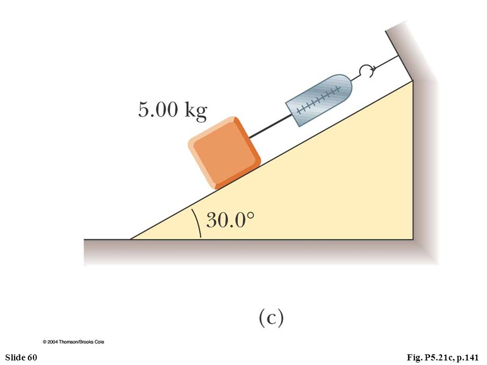 Slide 60Fig. P5.21c, p.141