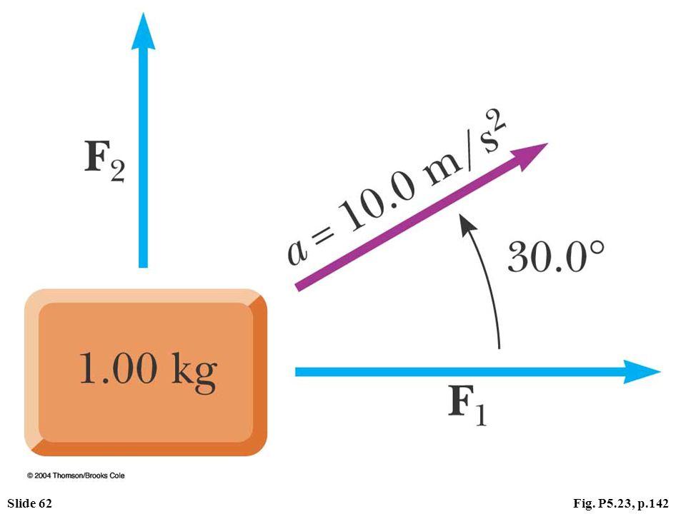 Slide 62Fig. P5.23, p.142