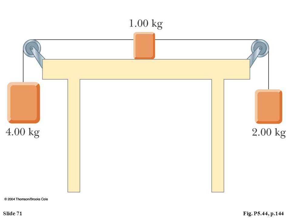 Slide 71Fig. P5.44, p.144