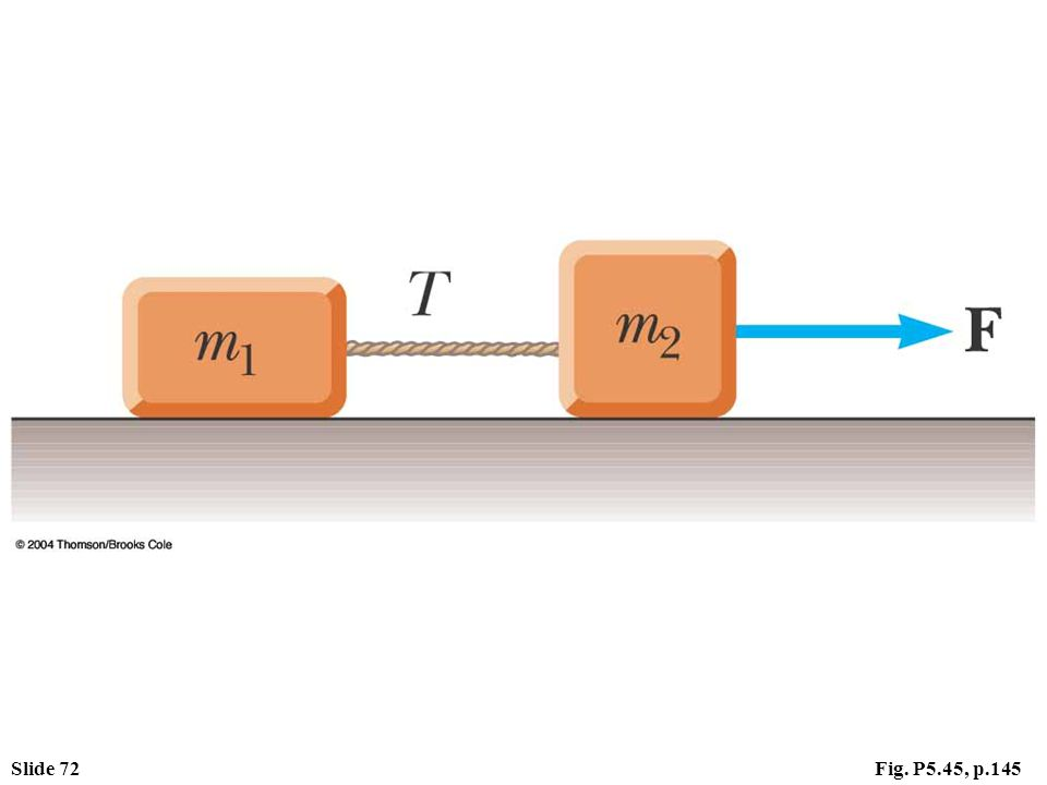 Slide 72Fig. P5.45, p.145