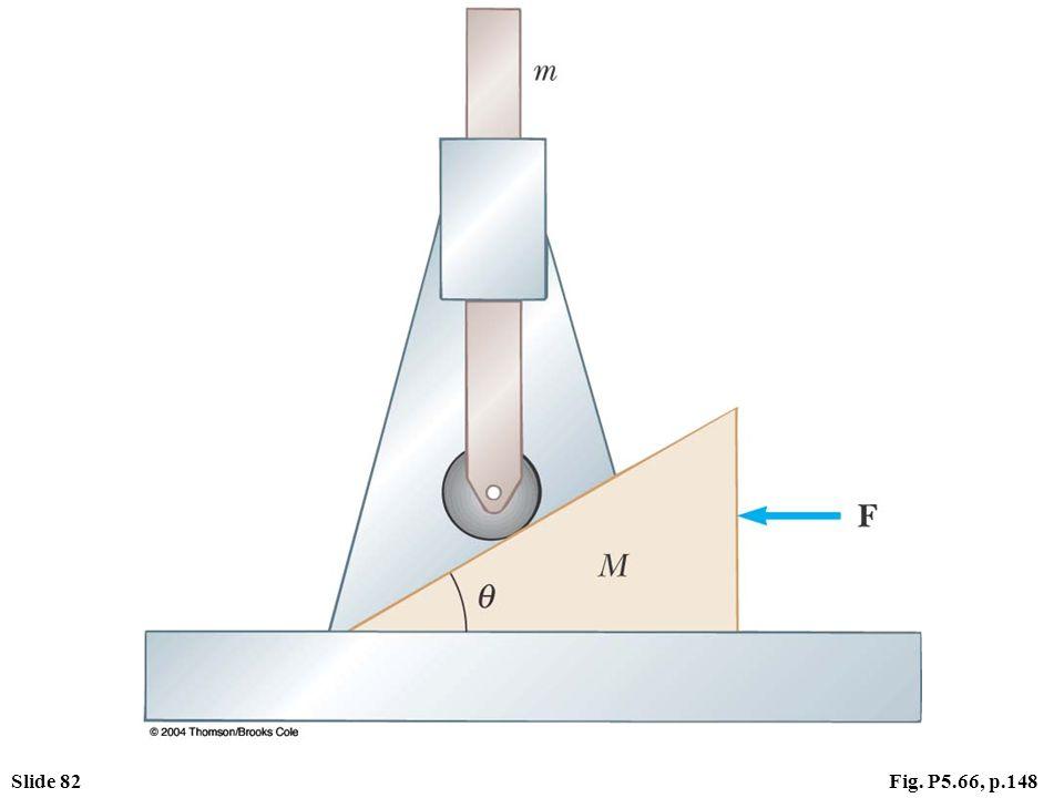 Slide 82Fig. P5.66, p.148