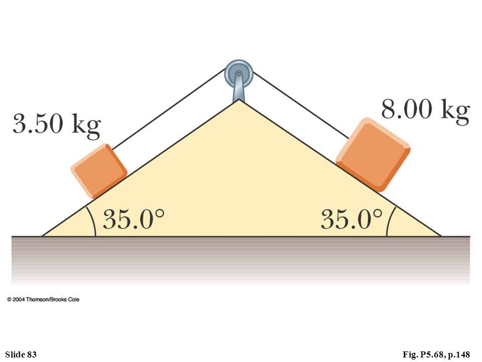 Slide 83Fig. P5.68, p.148
