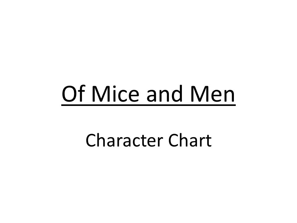 Of Mice And Men Character Chart Worksheet Templates and Worksheets – Of Mice and Men Worksheets