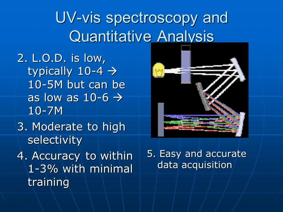 UV-vis spectroscopy and Quantitative Analysis 2. L.O.D.