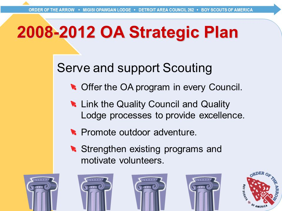 ORDER OF THE ARROW MIGISI OPAWGAN LODGE DETROIT AREA COUNCIL 262 BOY SCOUTS OF AMERICA OA Strategic Plan Serve and support Scouting Offer the OA program in every Council.