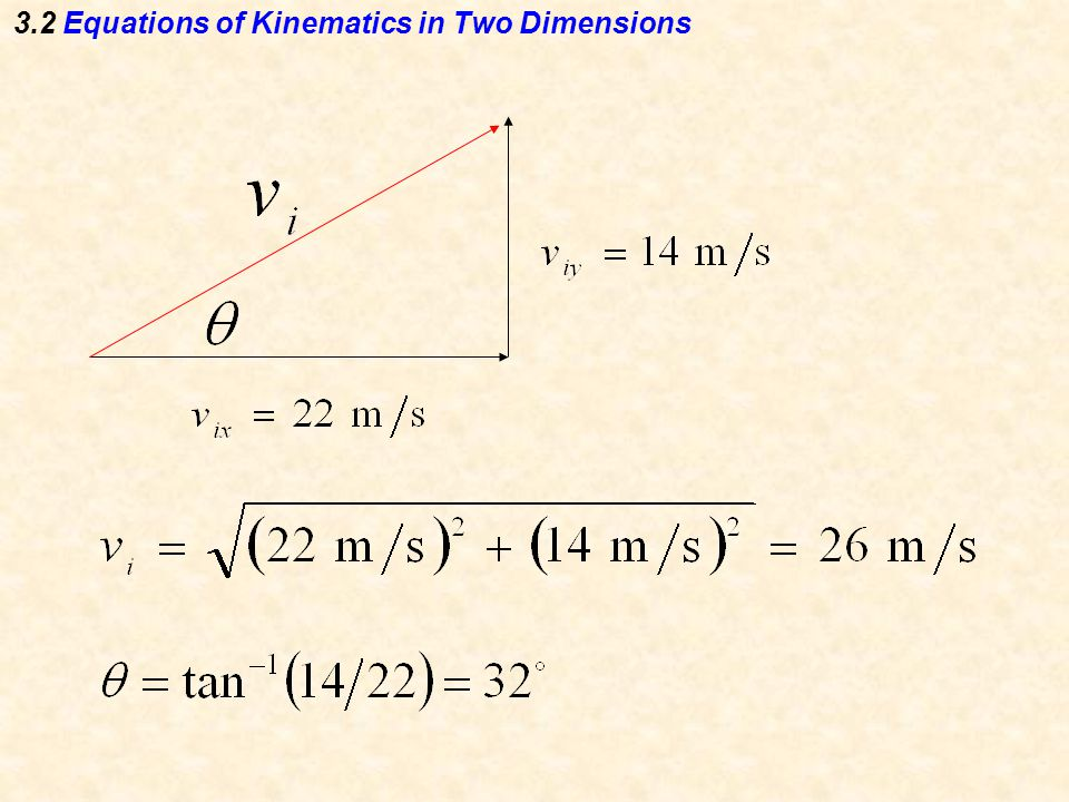 3.2 Equations of Kinematics in Two Dimensions