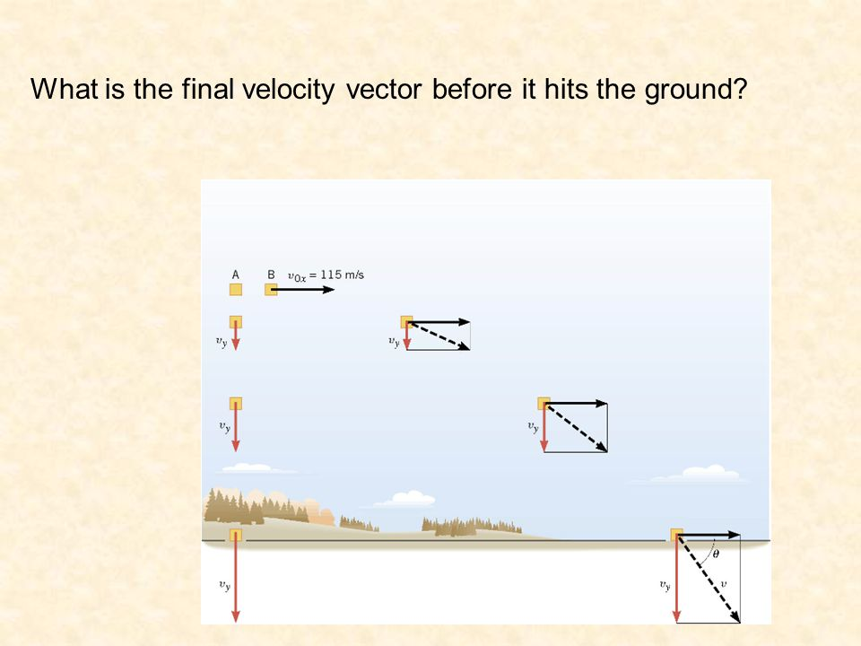 What is the final velocity vector before it hits the ground