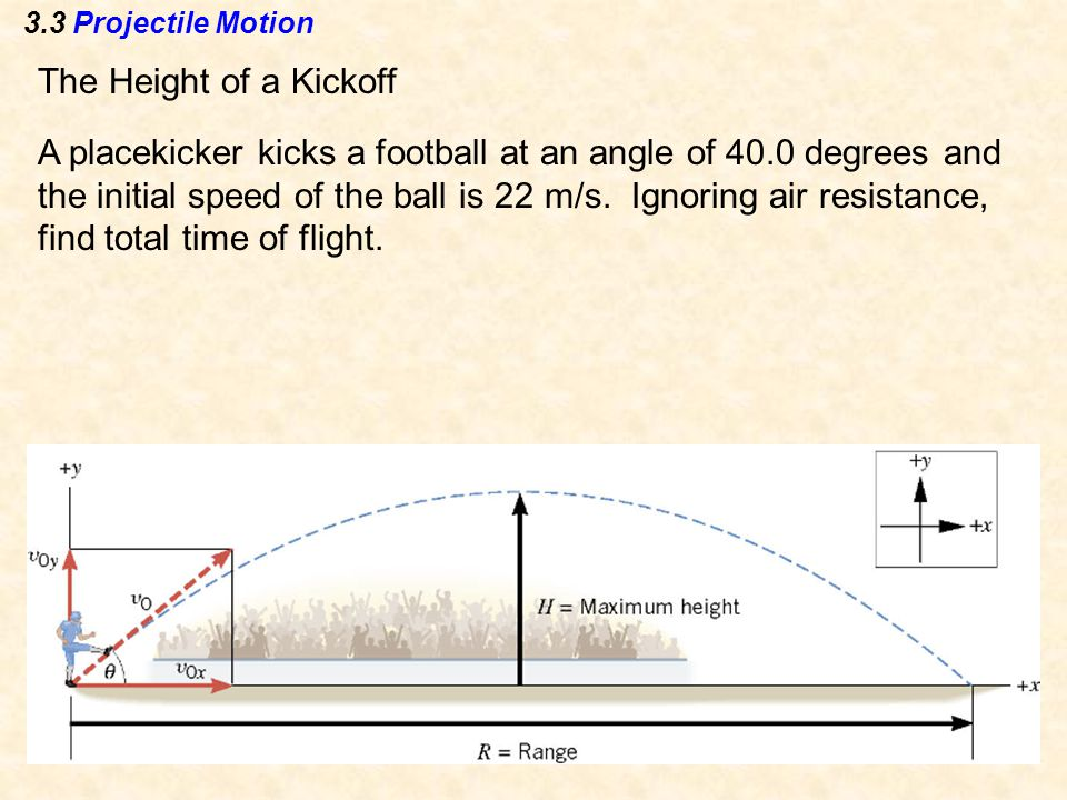 3.3 Projectile Motion The Height of a Kickoff A placekicker kicks a football at an angle of 40.0 degrees and the initial speed of the ball is 22 m/s.
