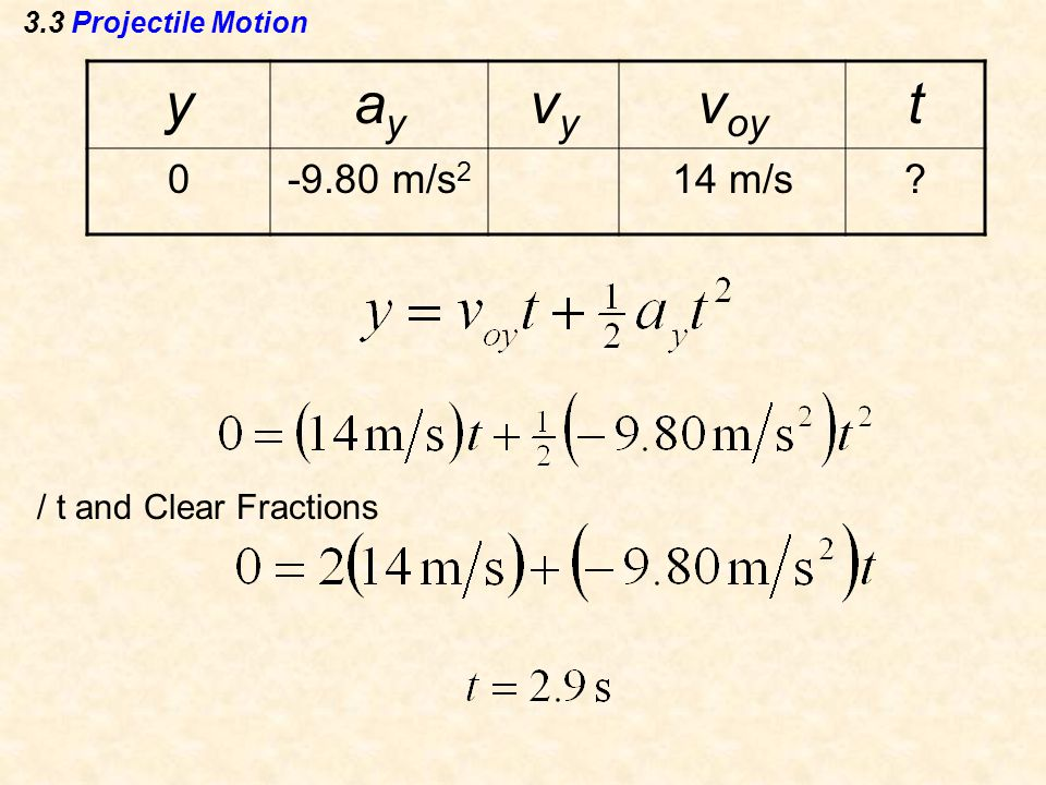 3.3 Projectile Motion yayay vyvy v oy t m/s 2 14 m/s / t and Clear Fractions