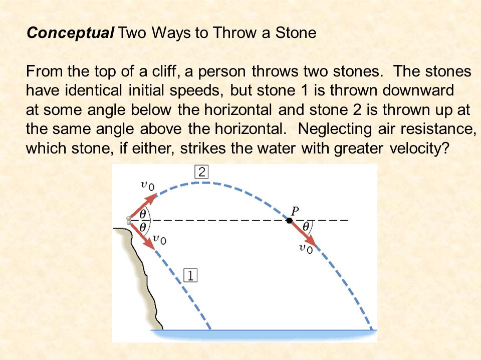 Conceptual Two Ways to Throw a Stone From the top of a cliff, a person throws two stones.
