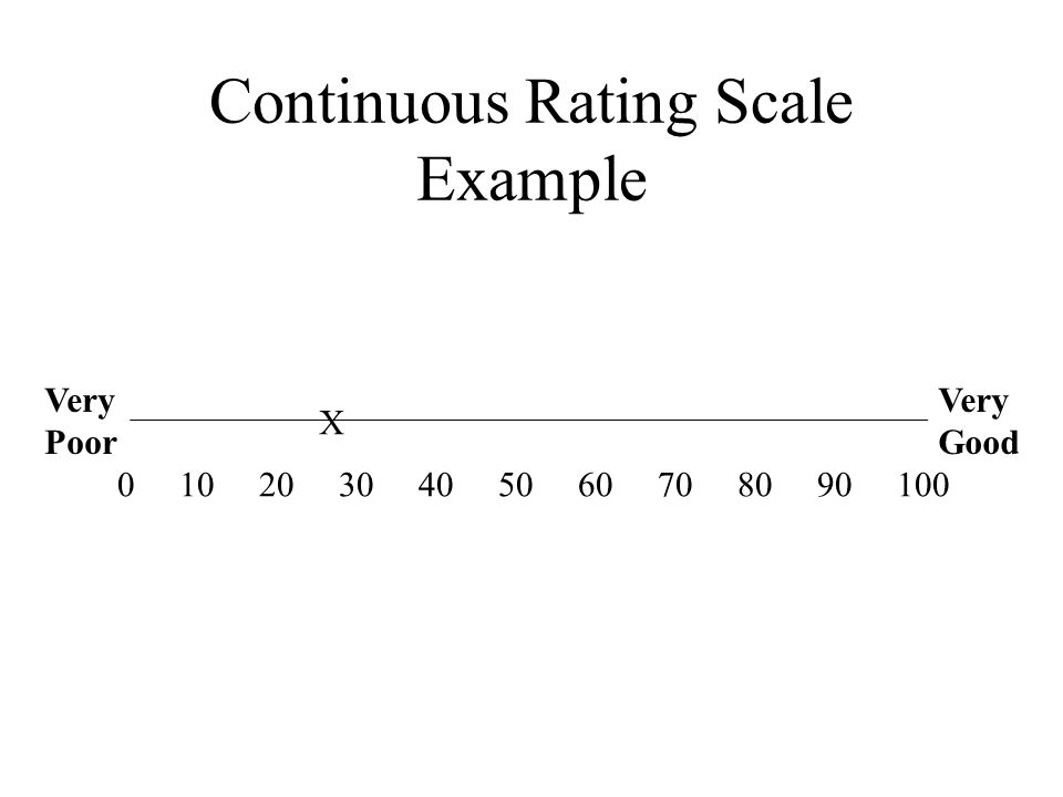 Continuous Rating Scale Example Very Poor Very Good X