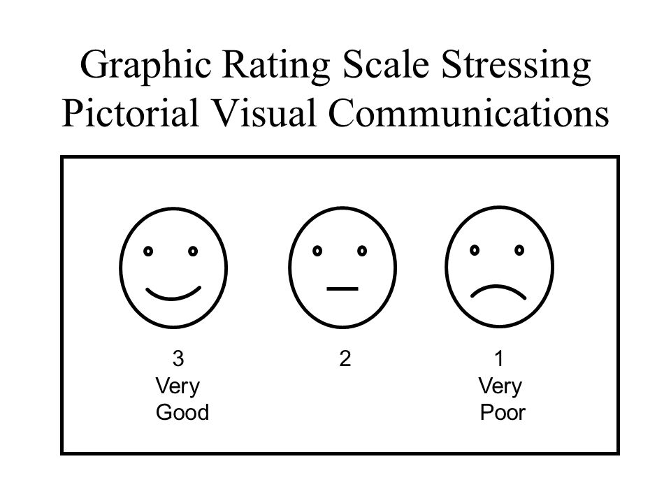 Graphic Rating Scale Stressing Pictorial Visual Communications Very Good Poor