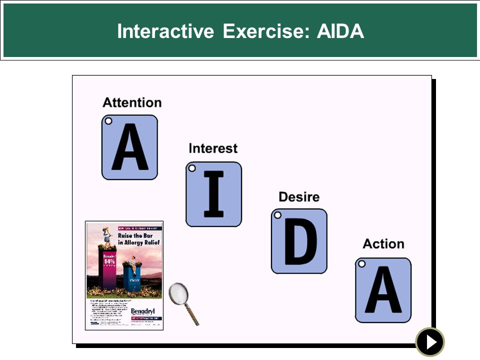 Interactive Exercise: AIDA