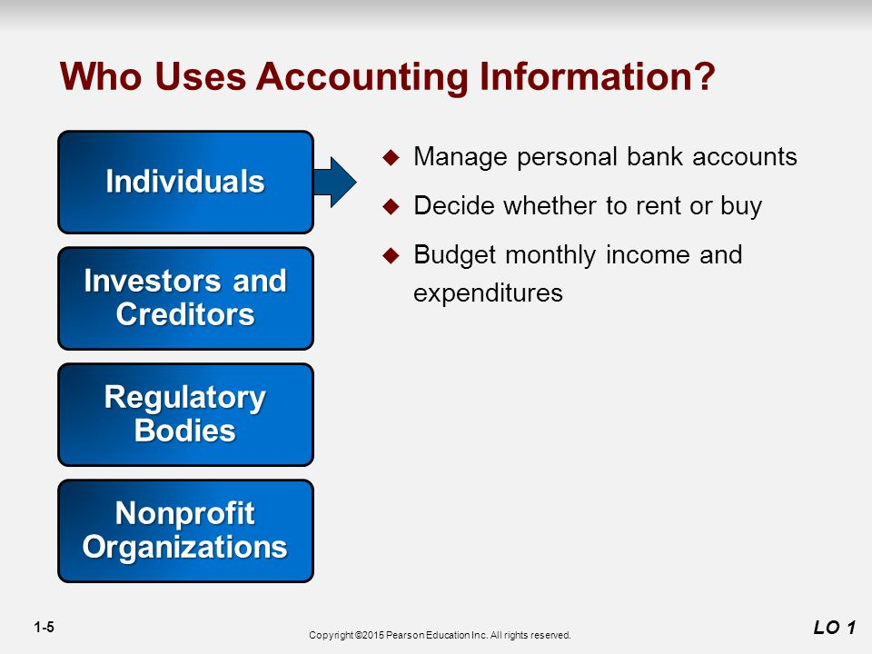 1-5 LO 1 Who Uses Accounting Information.