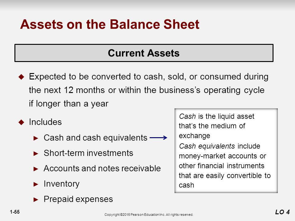 1-55 LO 4 Current Assets  Expected to be converted to cash, sold, or consumed during the next 12 months or within the business's operating cycle if longer than a year  Includes ► Cash and cash equivalents ► Short-term investments ► Accounts and notes receivable ► Inventory ► Prepaid expenses Assets on the Balance Sheet Cash is the liquid asset that's the medium of exchange Cash equivalents include money-market accounts or other financial instruments that are easily convertible to cash Copyright ©2015 Pearson Education Inc.