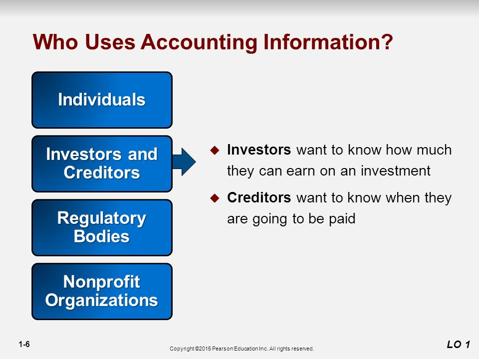 1-6 LO 1 Who Uses Accounting Information.