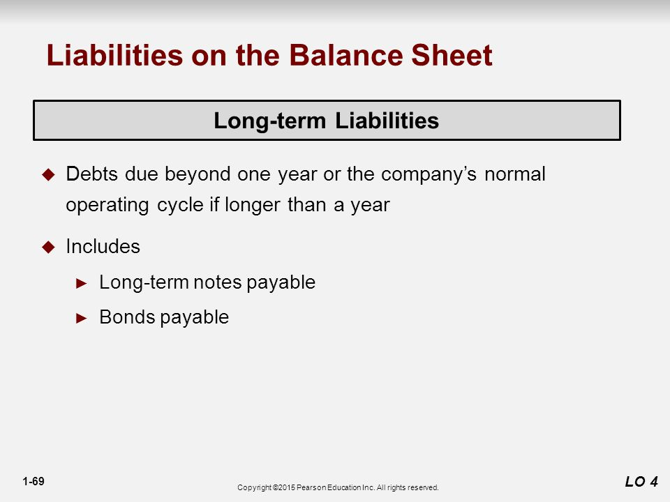 1-69 LO 4 Long-term Liabilities  Debts due beyond one year or the company's normal operating cycle if longer than a year  Includes ► Long-term notes payable ► Bonds payable Liabilities on the Balance Sheet Copyright ©2015 Pearson Education Inc.