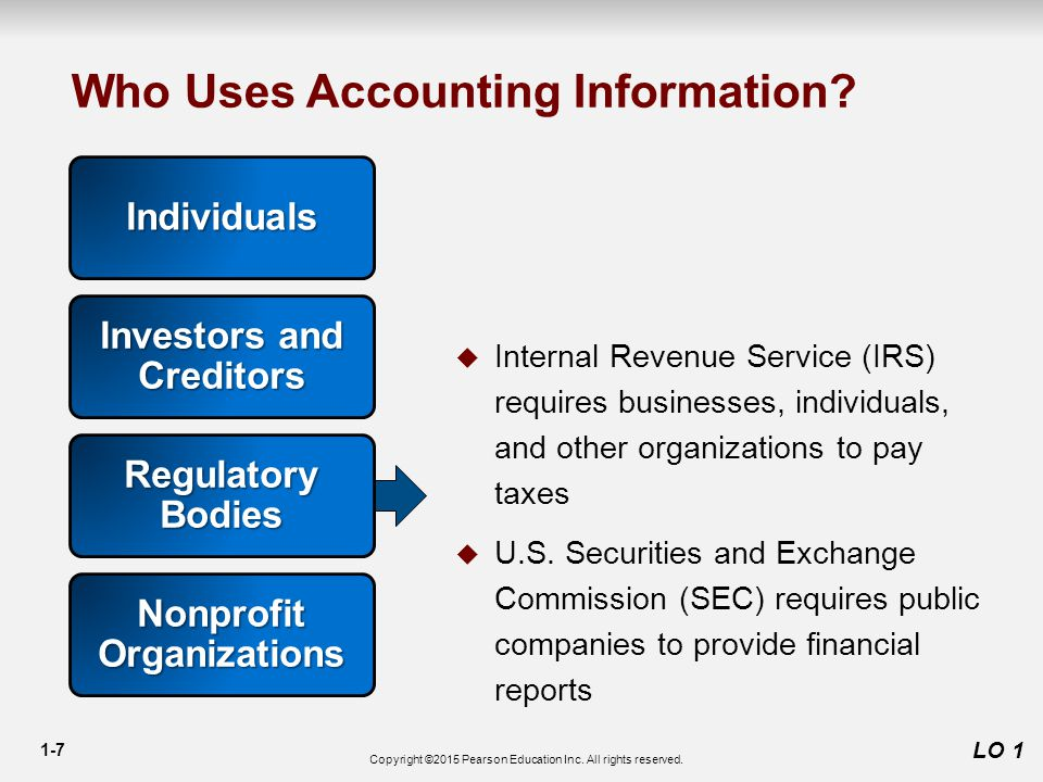 1-7 LO 1 Who Uses Accounting Information.