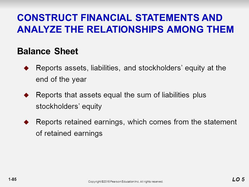 1-85 LO 5 CONSTRUCT FINANCIAL STATEMENTS AND ANALYZE THE RELATIONSHIPS AMONG THEM Balance Sheet  Reports assets, liabilities, and stockholders' equity at the end of the year  Reports that assets equal the sum of liabilities plus stockholders' equity  Reports retained earnings, which comes from the statement of retained earnings Copyright ©2015 Pearson Education Inc.