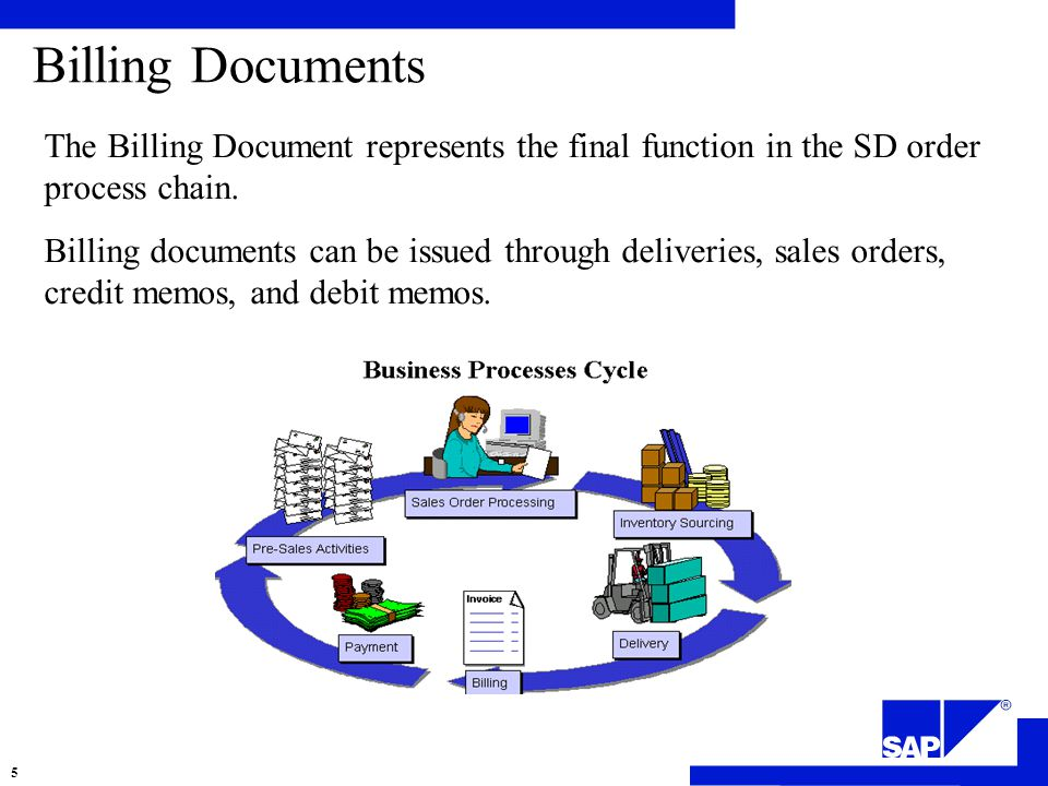 Billing Documents The Billing Document represents the final function in the SD order process chain.