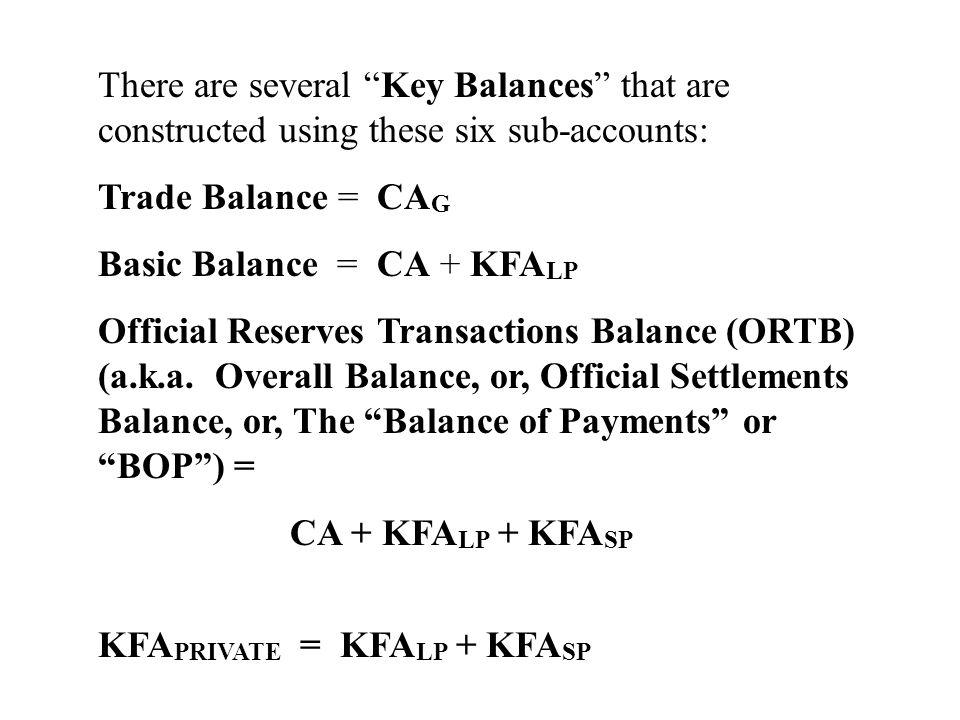 basic balances