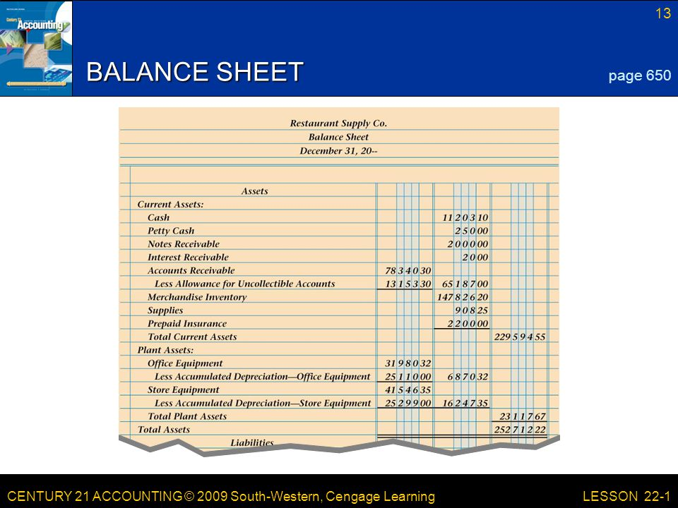 CENTURY 21 ACCOUNTING © 2009 South-Western, Cengage Learning 13 LESSON 22-1 BALANCE SHEET page 650