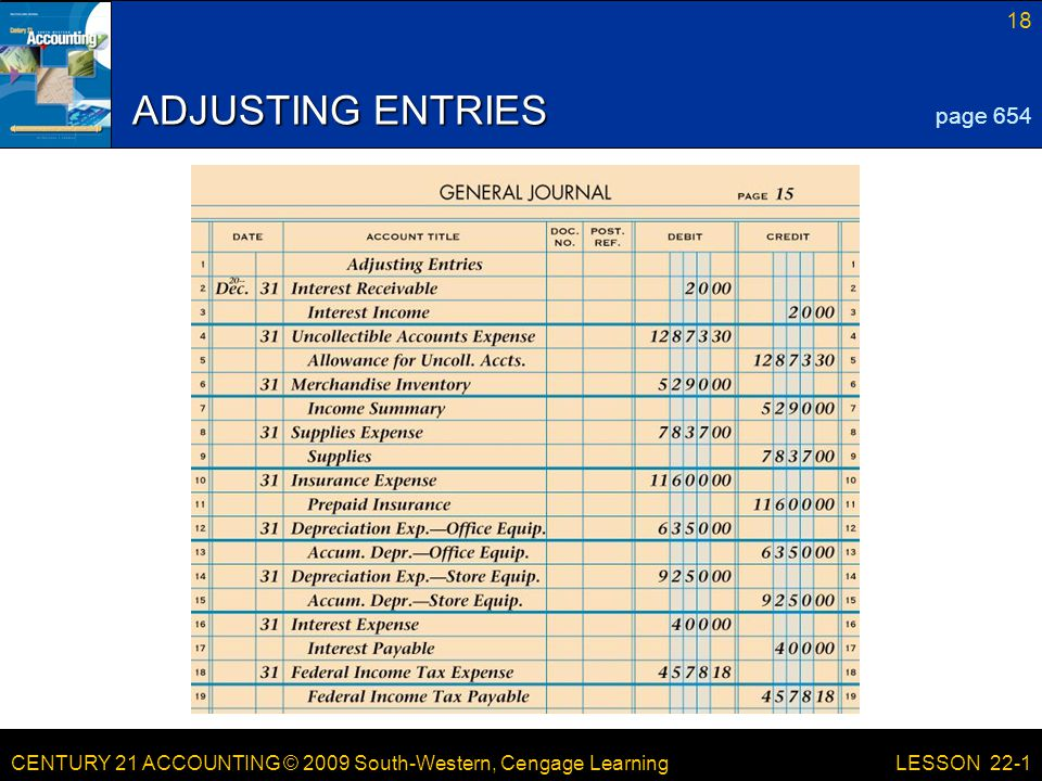 CENTURY 21 ACCOUNTING © 2009 South-Western, Cengage Learning 18 LESSON 22-1 ADJUSTING ENTRIES page 654