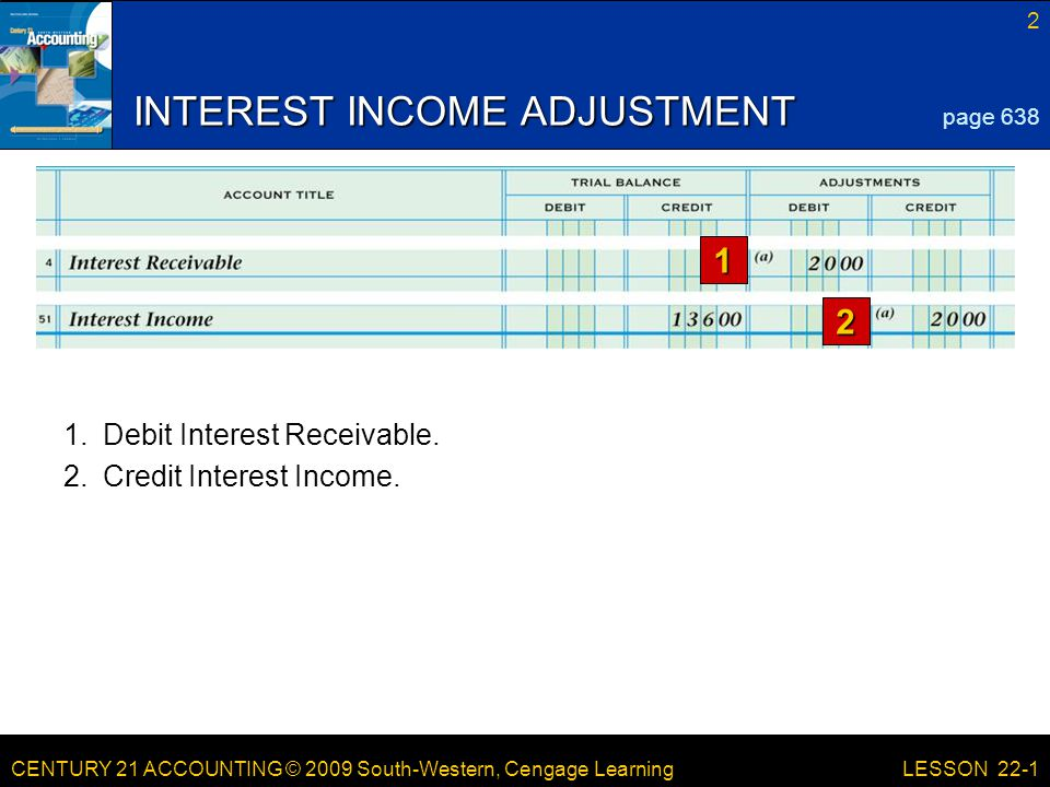 CENTURY 21 ACCOUNTING © 2009 South-Western, Cengage Learning 2 LESSON 22-1 INTEREST INCOME ADJUSTMENT 1.Debit Interest Receivable.