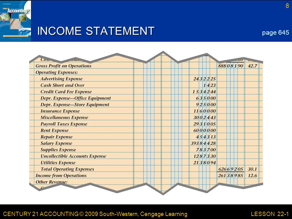 CENTURY 21 ACCOUNTING © 2009 South-Western, Cengage Learning 8 LESSON 22-1 INCOME STATEMENT page 645