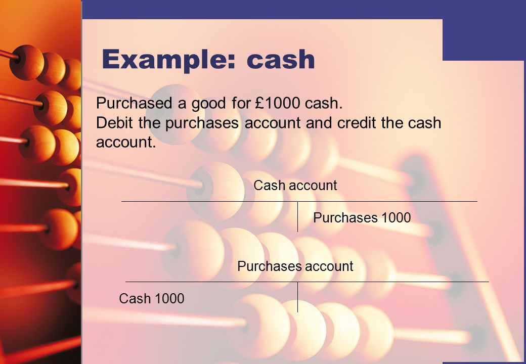 Example: cash Purchased a good for £1000 cash.