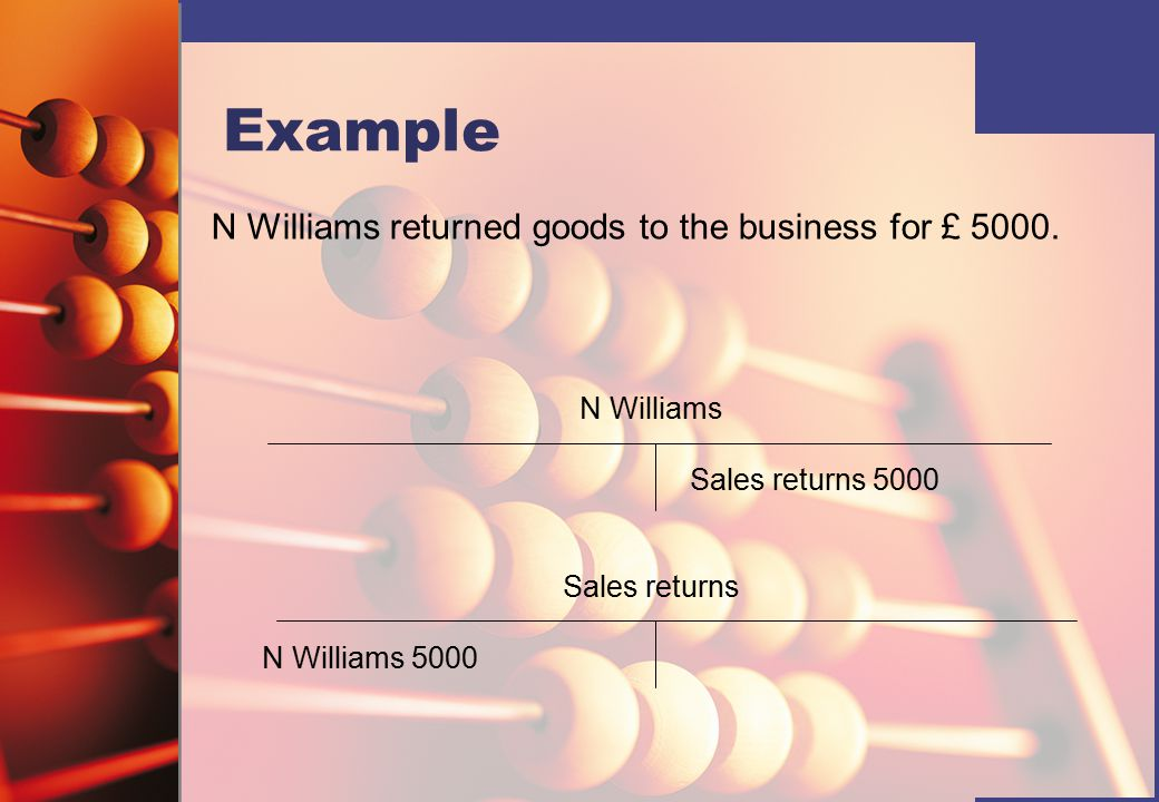 Example N Williams returned goods to the business for £ 5000.